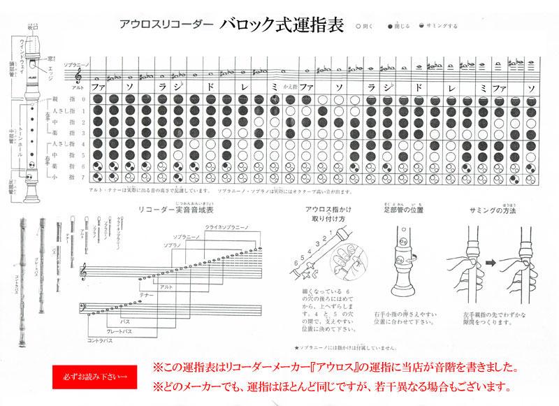 アルト リコーダー 指 使い アルトリコーダーの運指の簡単な覚え方・問題例|オーラリー